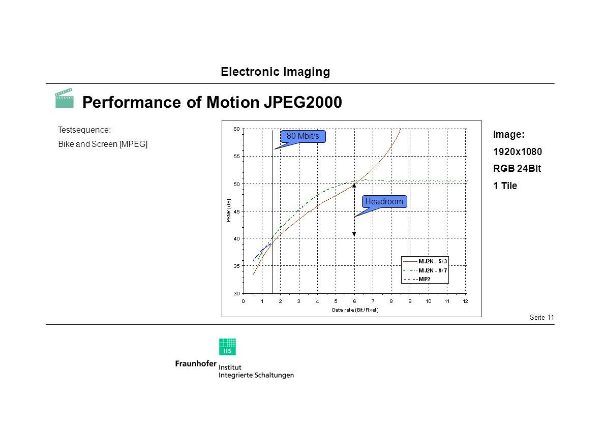  Performance of Motion JPEG2000