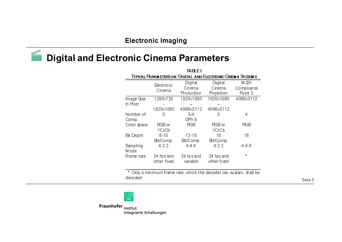  Digital and Electronic Cinema Parameters