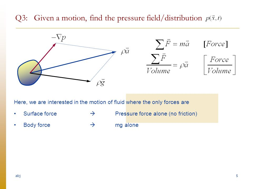 Abj 422 pressure pressure force and fluid motion without flow q3 given a motion find the pressure fielddistribution ccuart Image collections
