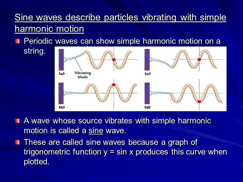 simple harmonic motion vibrating string essay Explain that it makes sense that the velocity of a simple harmonic wave is the amplitude of the transverse string motion wave motion in a vibrating string.