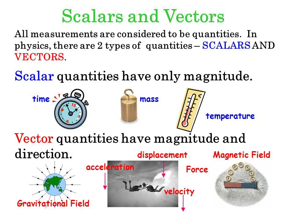 scalars and vectors nasa - photo #10