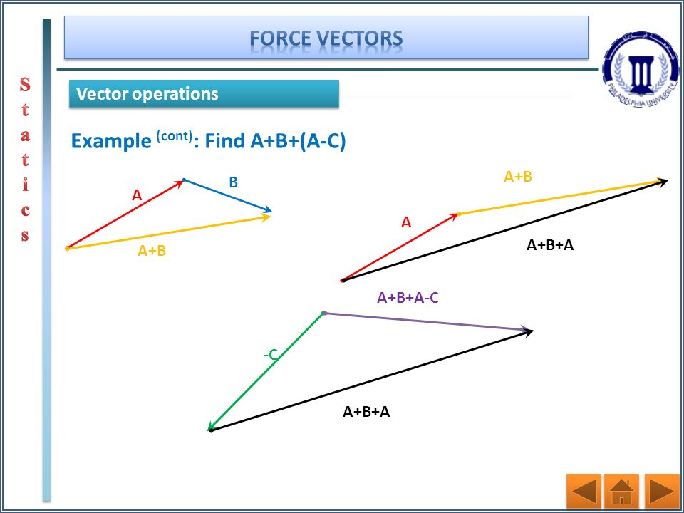 Statics Chapter Two Force Vectors By Laith Batarseh. - ppt video ...
