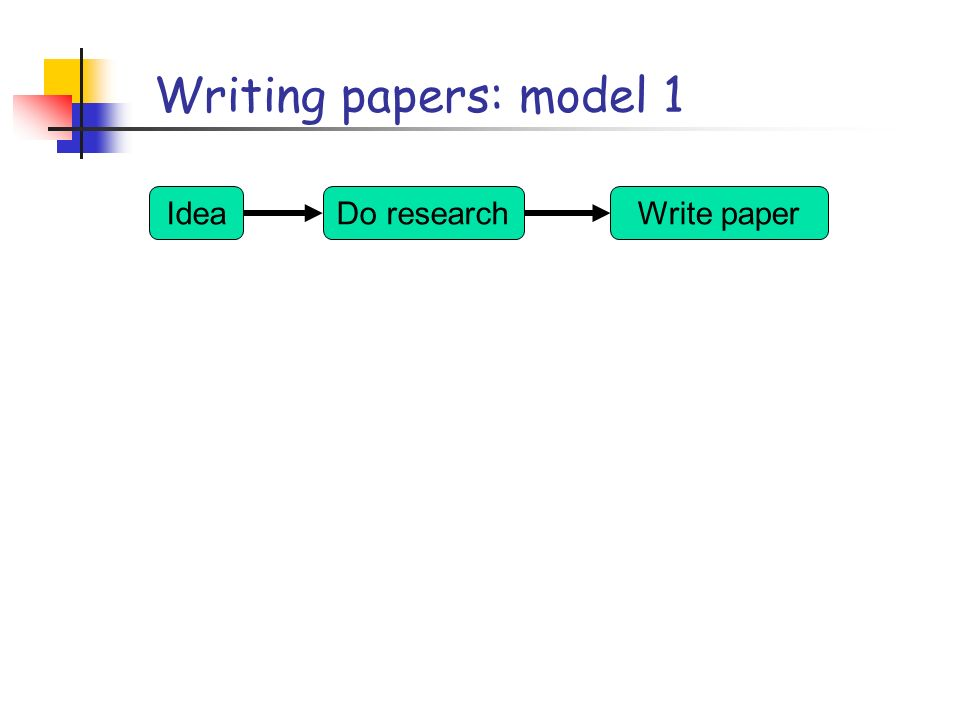 how to write an amazing term paper