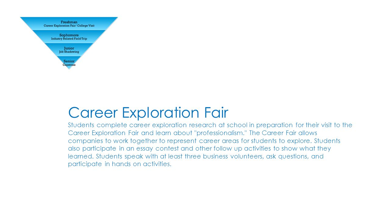 taking experiential learning beyond the classroom ppt video  career exploration fair