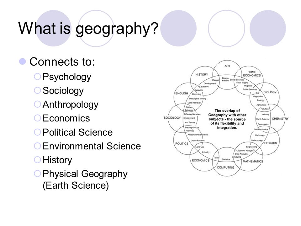 psychology sociology anthropology This site gives a broad review of anthropology with historical and current issues and research some topics are archaeology, social/cultural anthropology, physical.