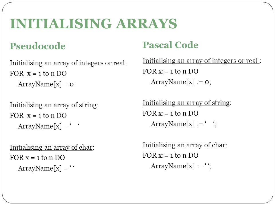 how to write an array in pseudocode