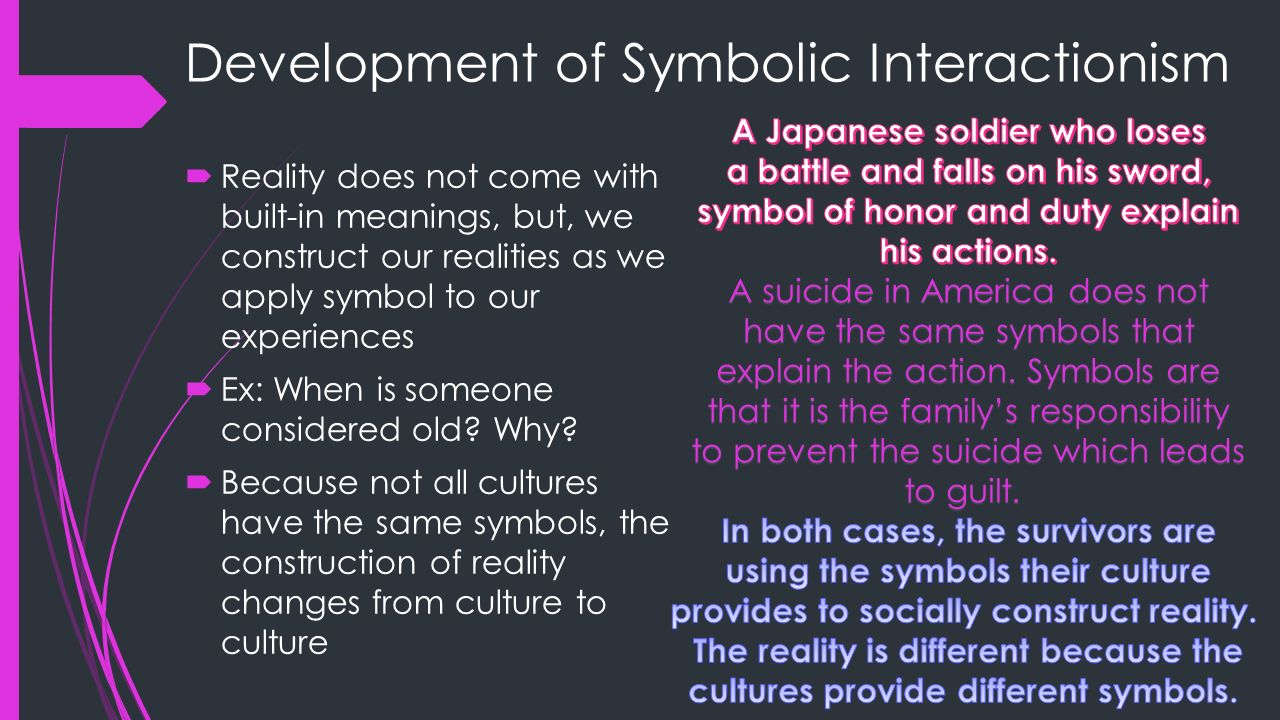 Chapter 2 interpreting social problems aging symbolic development of symbolic interactionism biocorpaavc Choice Image