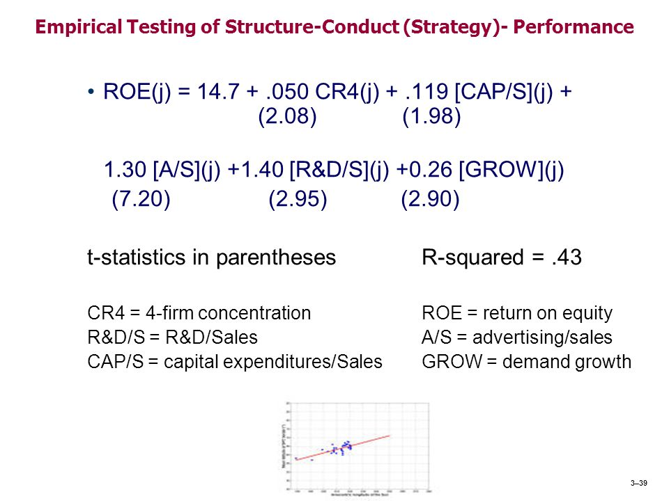 an empirical analysis of capital structure Implies that to assess the quality of financial structure the analysis on  the  method premise founding the empirical work is about the causality of the firm's  asset.
