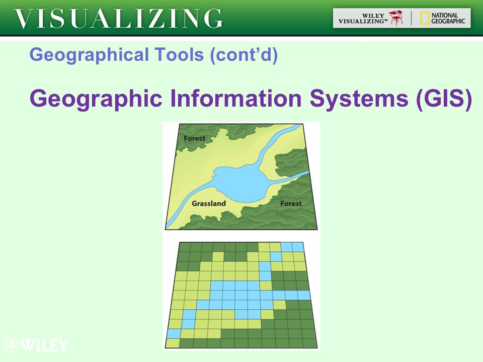 geographic info systems essay Geographic information systems are used to store and manage spatial data which links features with geo the papers are normally taken before undertaking.