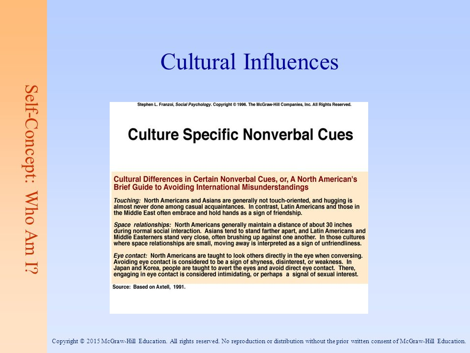 cultural influences Identifying cultural influences - pbs learningmedia  loading.
