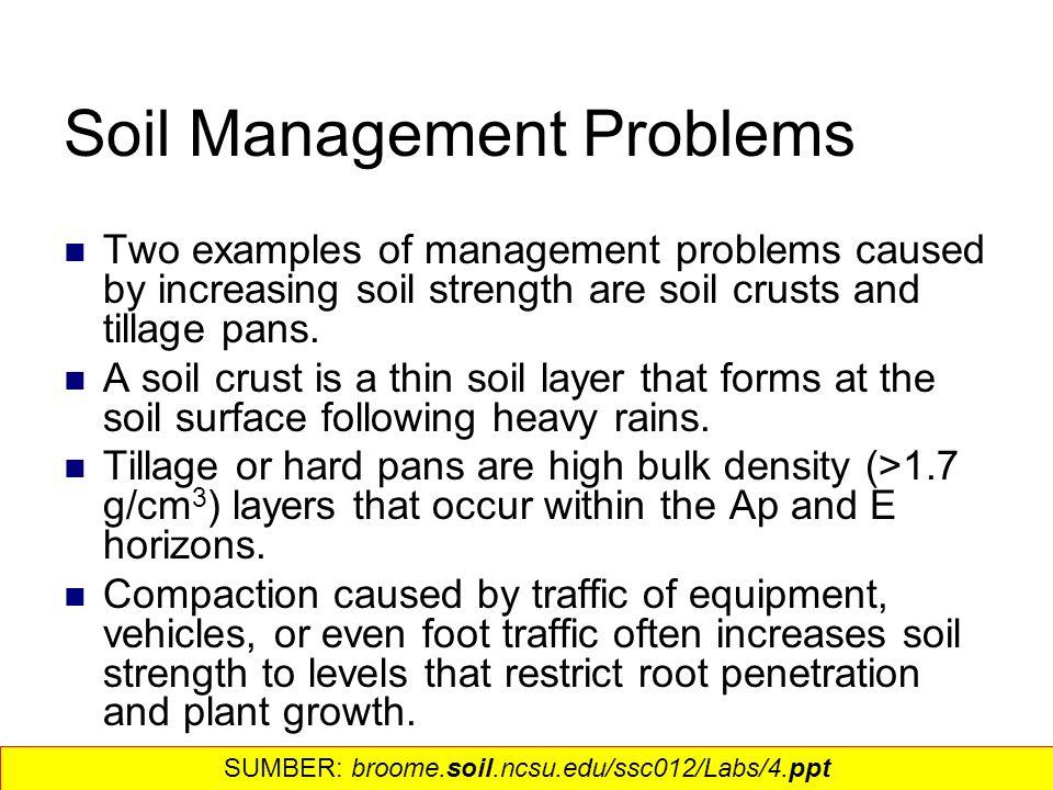 Soil structure density and porosity ppt video online for Soil management