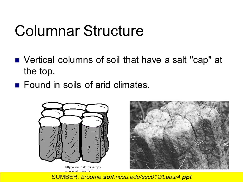 Soil structure density and porosity ppt video online for Soil definition geology