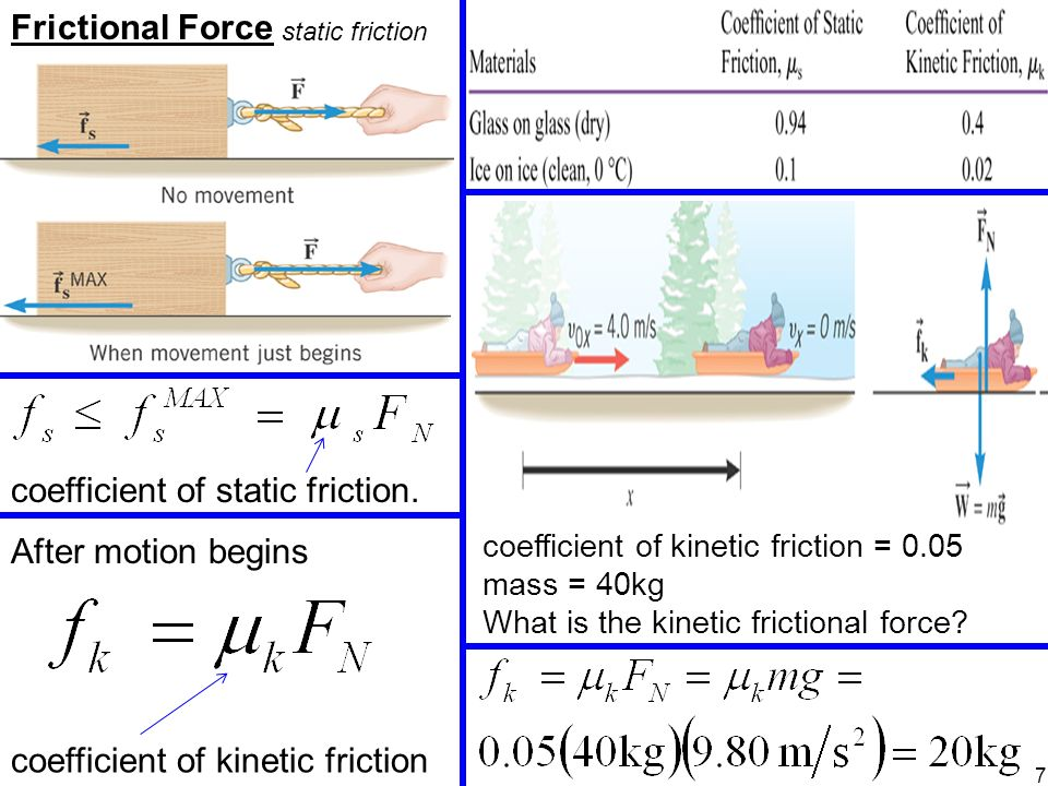 coefficient of friction Calqlata's technical support for our friction coefficient calculator, which includes universal self-holding morse tapers for any material or coefficient.
