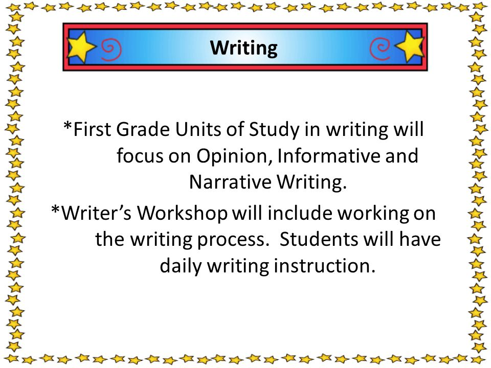 explain writing process composing essay
