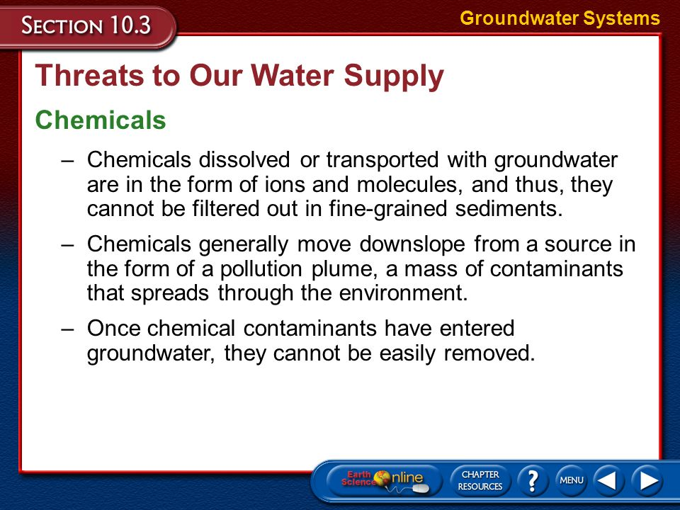 Which Gas Is A Source Of Natural Groundwater Pollution