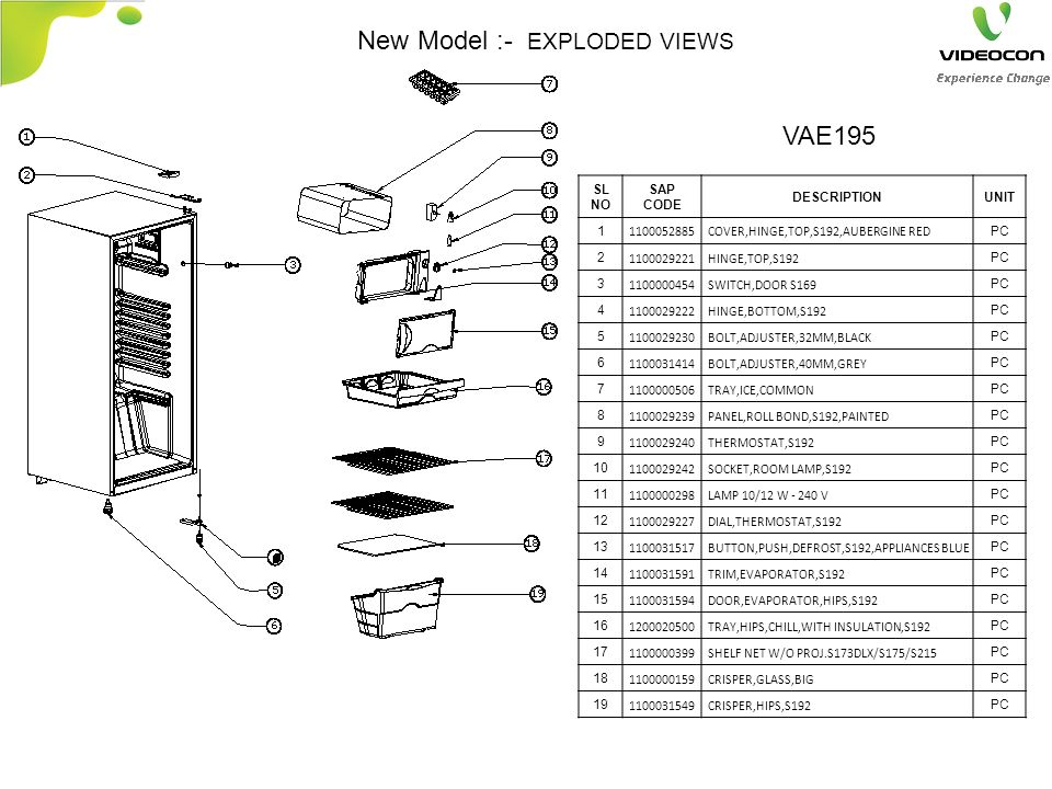 New Model :- EXPLODED VIEWS