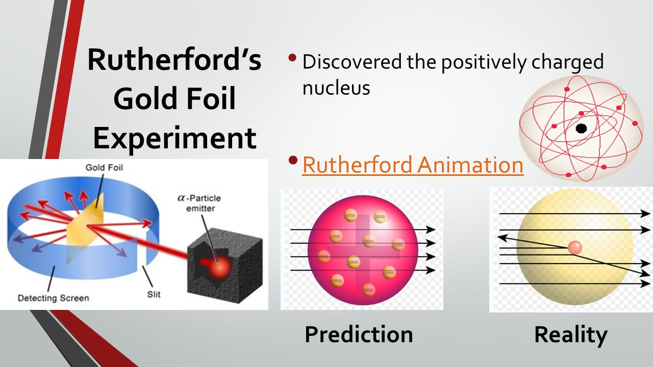 rutherford experiment simulation