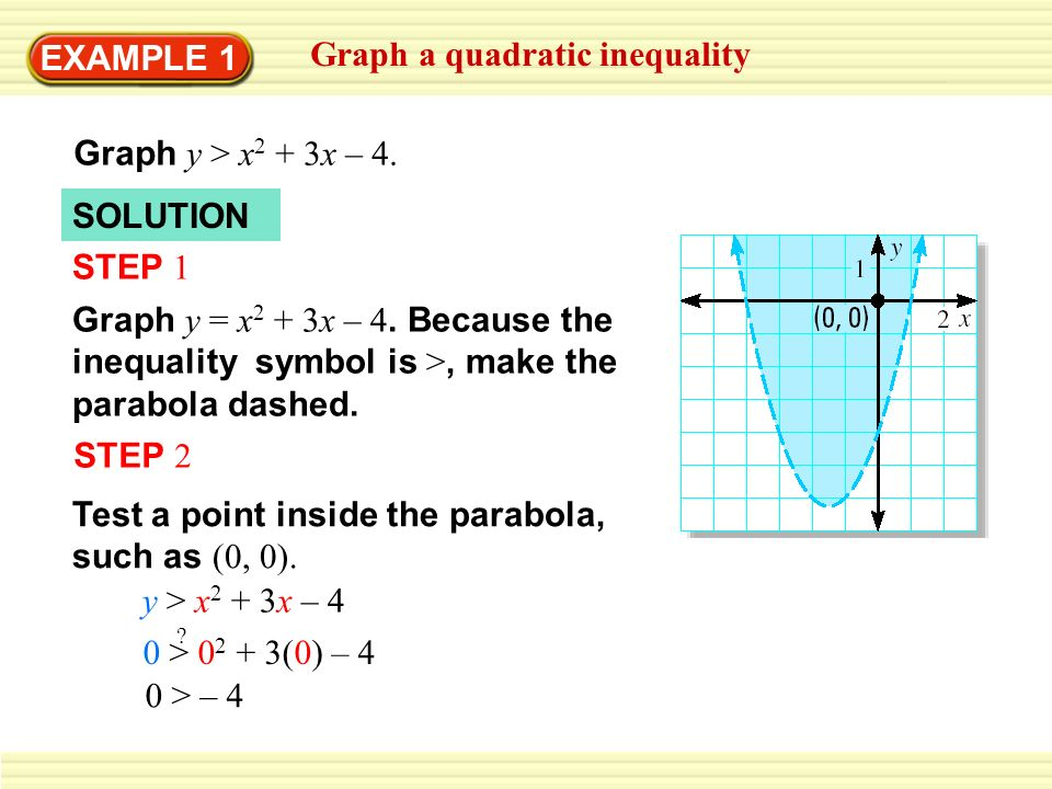 how to use the parabola to solve x