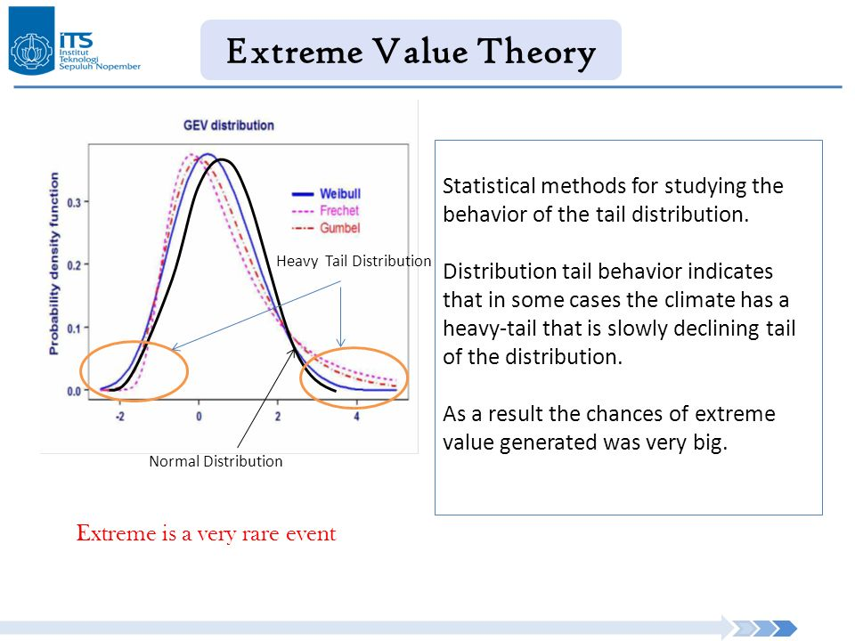 extreme value theory Center pitfalls and opportunities in the use of extreme value theory in risk  management by francis x diebold til schuermann john d stroughair 98-10.