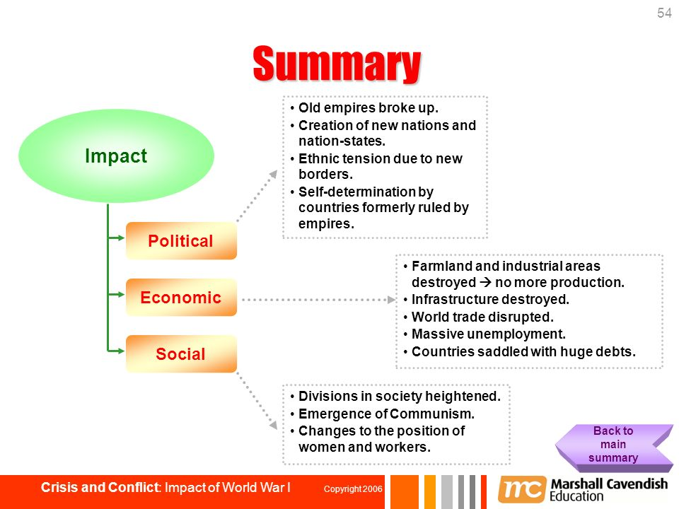 an analysis of the effects of the war and the topic of the economic crisis Behind the negative effects of civil war on economic growth is a decrease in  private investment  to the analysis of economic growth and political conflicts  finally  2one might argue that higher deficits and economic crises lead to  regime change  this is a common model used in existing studies of this topic ( easterly.