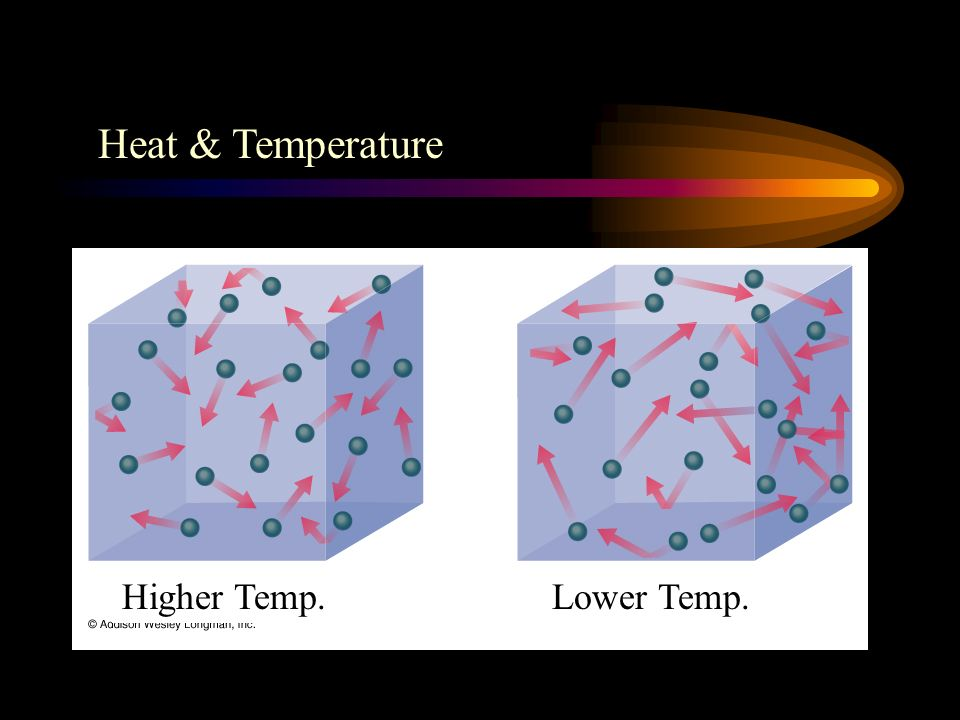 Heat & Temperature Higher Temp. Lower Temp.