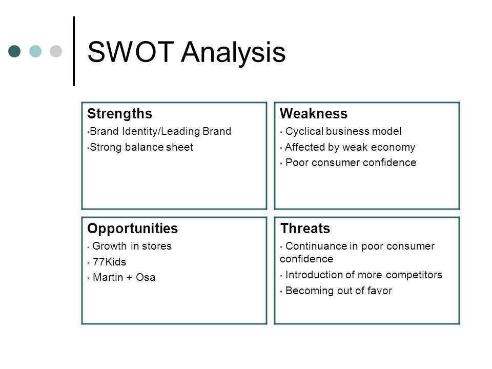 swot for aeo 7 american eagle outfitters, inc experts review 1 71 experts opinion 72 experts estimates 8 american eagle outfitters, inc enhanced swot analysis 2 9 united states pestel analysis 2 91 political factors 92 economic factors 93 social factors 94 technological factors 95 environmental.