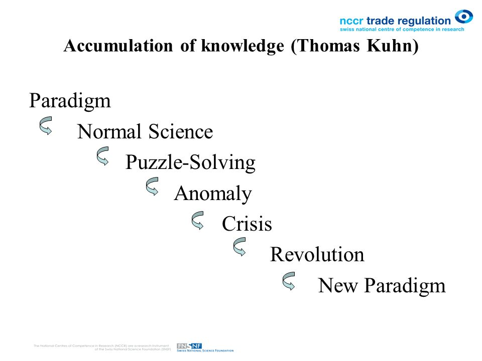 kuhnian model Despite the fact that the disease model of alcoholism has lost its status as  paradigm  relinquish the disease model by utilizing kuhn's (1996) model of  scientific.