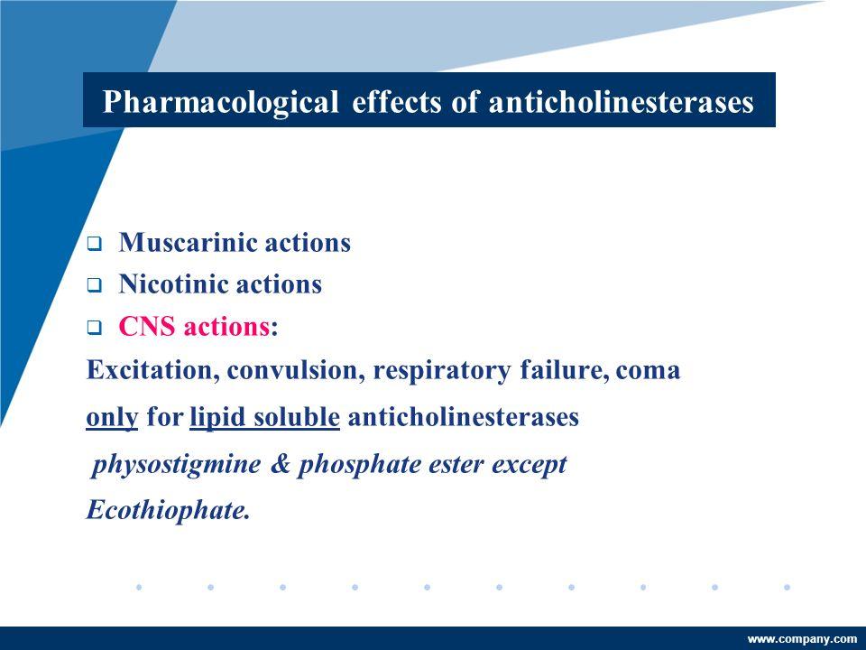 Autonomic nervous system Cholinergic agonists