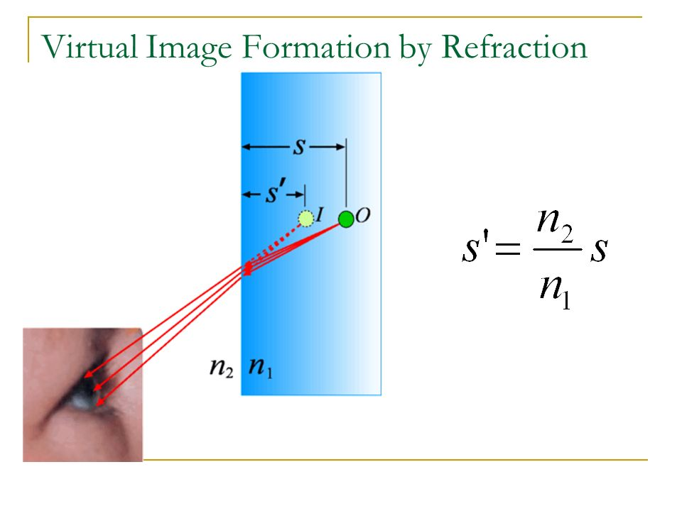 how to find virtual image refraction