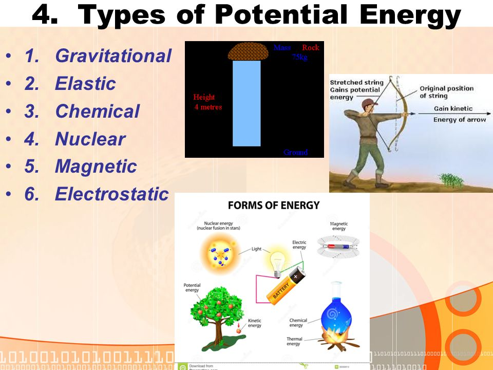 4 Types Of Energy Ace Energy