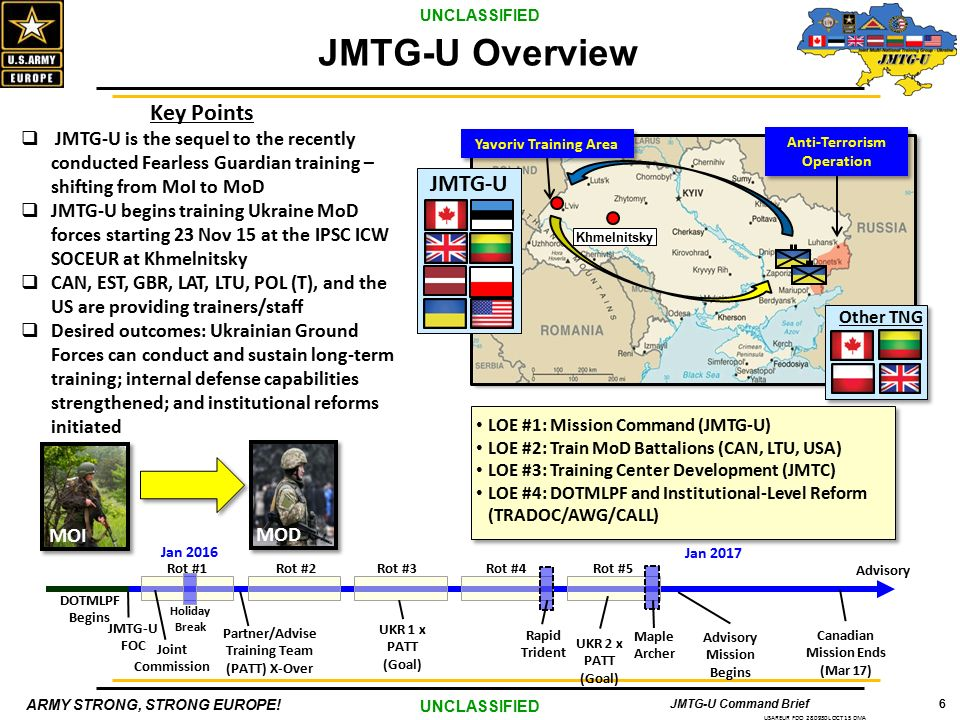 Joint Multinational Training Group