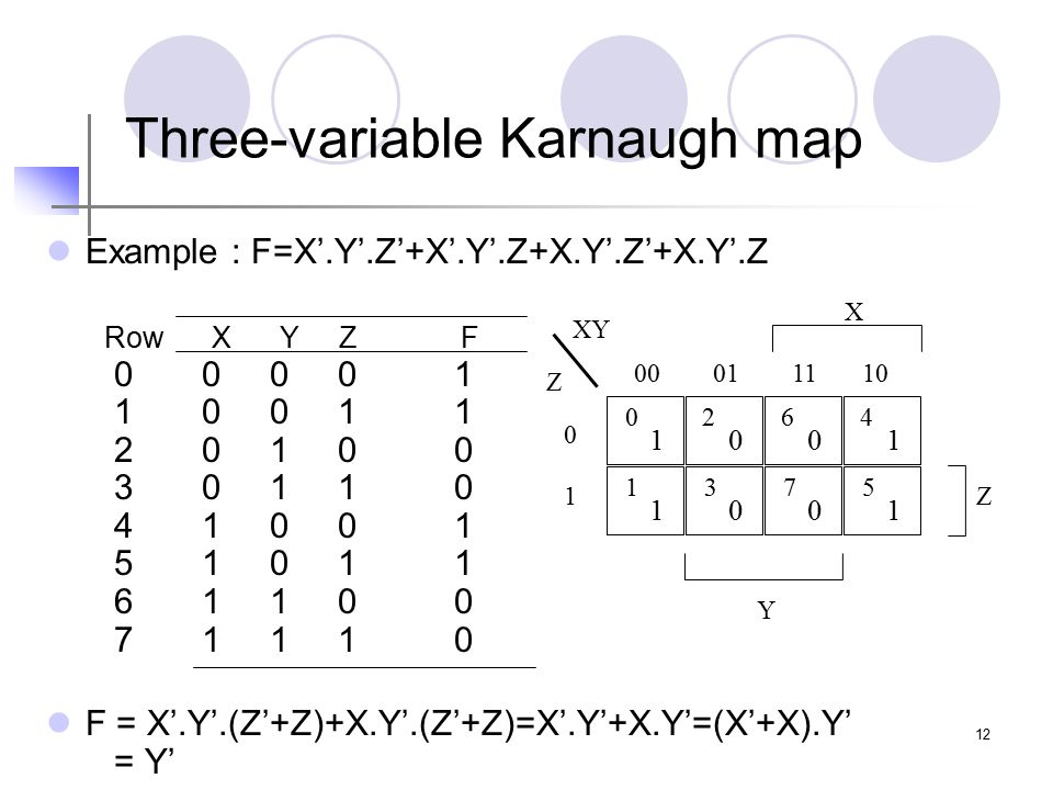 Minimization karnaugh maps ppt video online download for Table karnaugh 6 variables