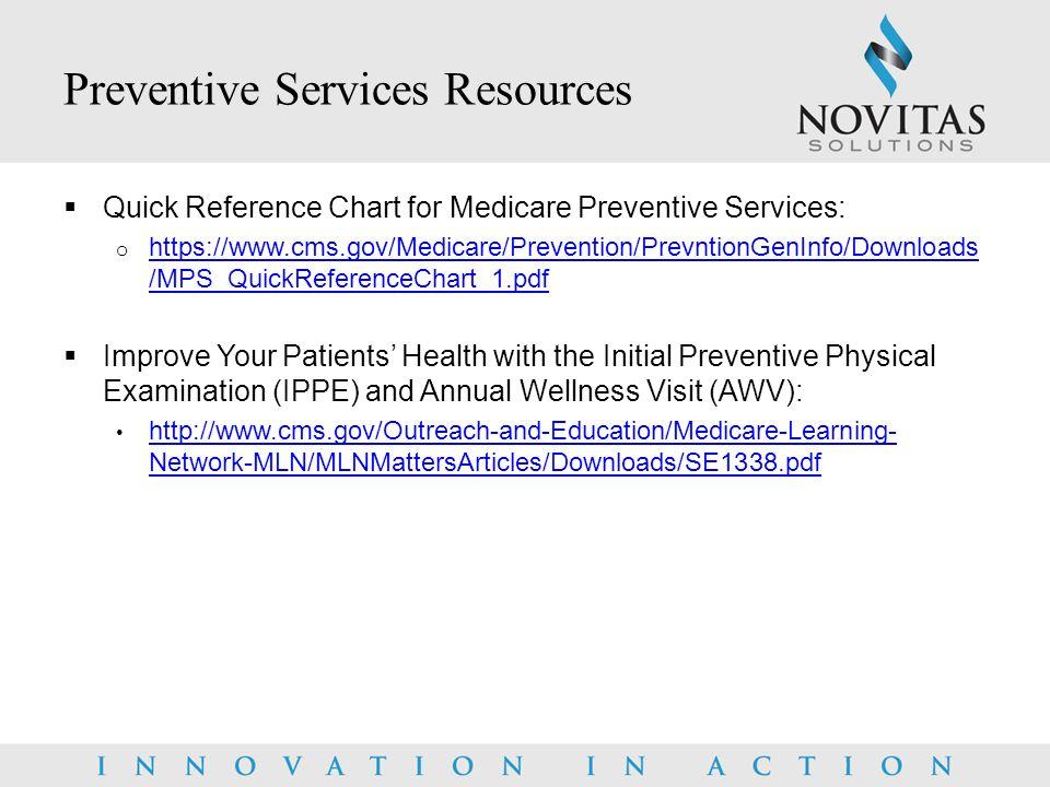 Medicare Updates Md Aaham November 20 Ppt Download
