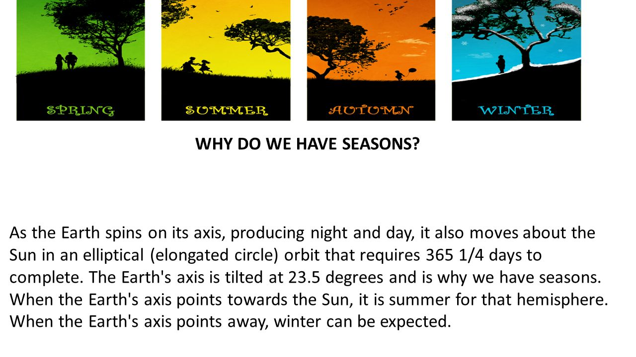 why do we have seasons What does evolution say about why we have seasons is evolution the proper term to use here well anyways, for what reason would seasons rise out of chaos it seems rather that they would be created to play out the game of life, not for any true purpose i mean there is a purpose now, but why would we need seasons is this a philosophy topic.