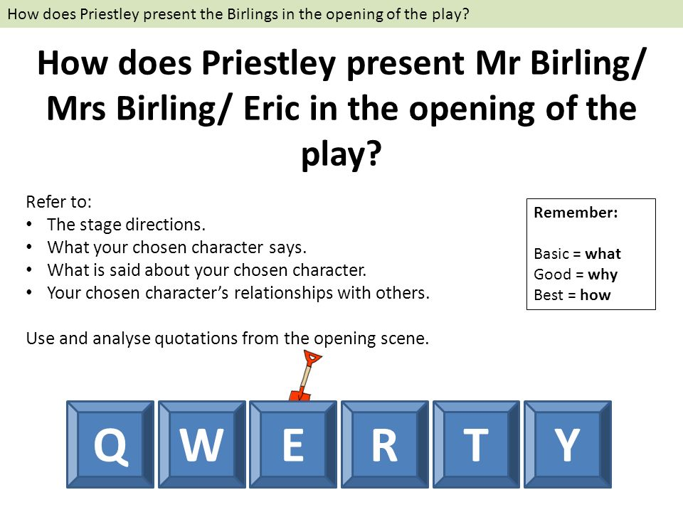 how does priestley establish character and Many critics have established a link between the manner that priestley portrays his characters with a parable from the bible it is suggested that priestley uses the parable of the sower as a method of conveying his message.