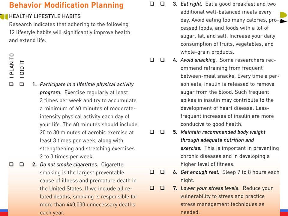 Behavior Modification Planning: Healthy Lifestyle Habits