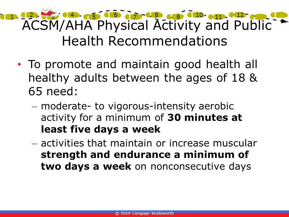 ACSM/AHA Physical Activity and Public Health Recommendations