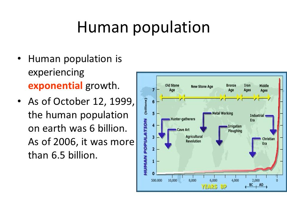 the ecology and population growth on earth today The ecology of human populations: thomas malthus  malthus argued that population growth doomed any efforts to improve the lot of the poor  old earth.