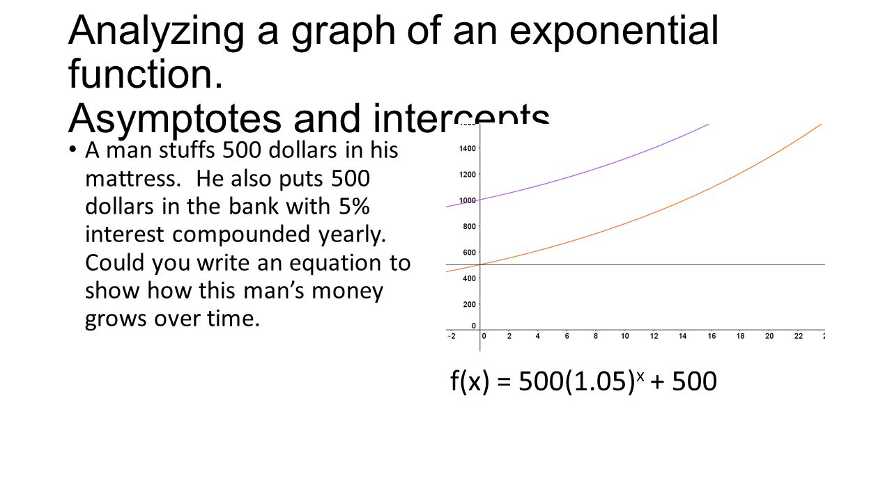 how to find the domain of an exponential function