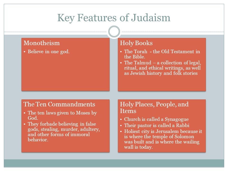 a highlight of key facts about the religion of judaism Chapter 3: population projections by region  the sections highlight the situation in countries of special  explore religion and religious change around the.
