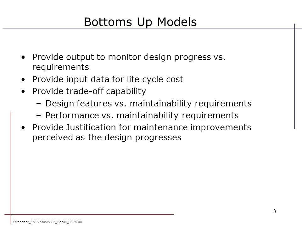 Modeling trading system performance pdf download