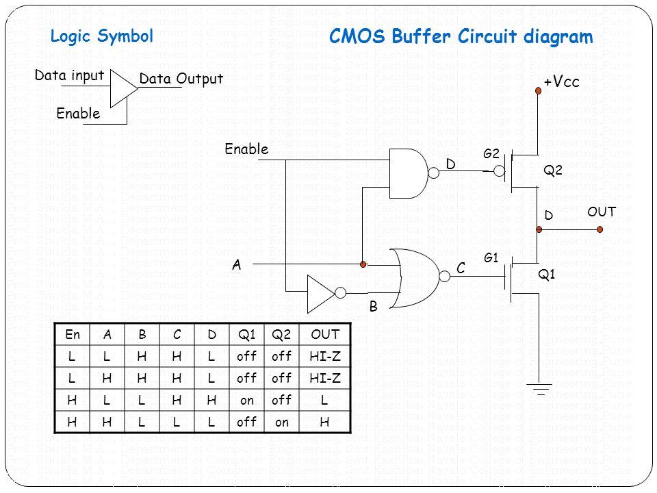 ab c d circuit diagram circuit diagram of d flip flop unit 2 logic families. - ppt video online download