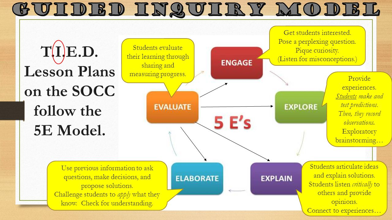 Inquiry the 5e model in science ppt video online download for 5e learning cycle lesson plan template