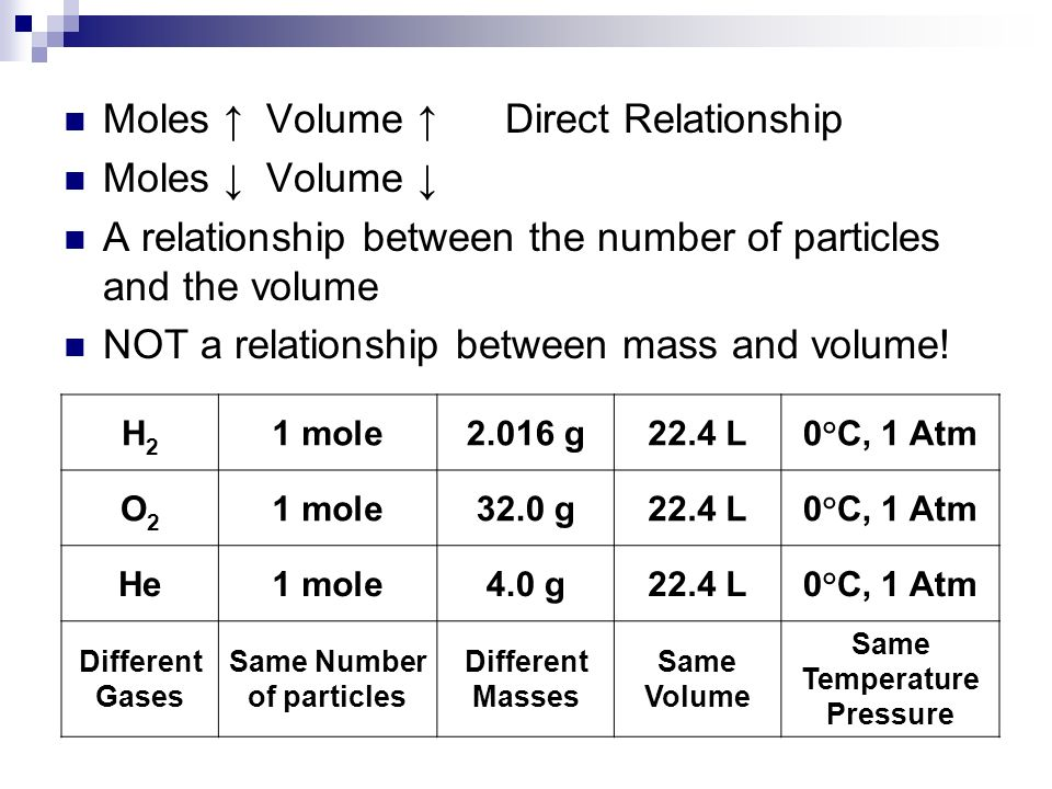 the relationship between volumes of gases Relationship between density, pressure, and temperature • the ideal gas law for dry air – r d: gas constant for dry air • equals to 287 j/kg/k .