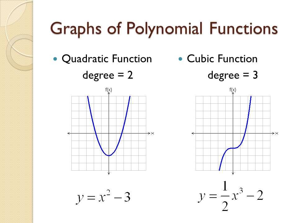 polynomials quadratic equation and highest degree The calculator will find the degree, leading coefficient, and leading term of the given polynomial function contribute ask question log in register math notes  what is quadratic.