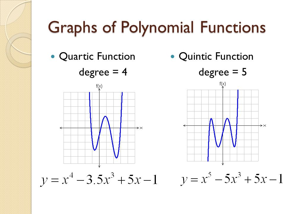 7.1 Polynomial Functions Evaluate Polynomials - ppt video ...