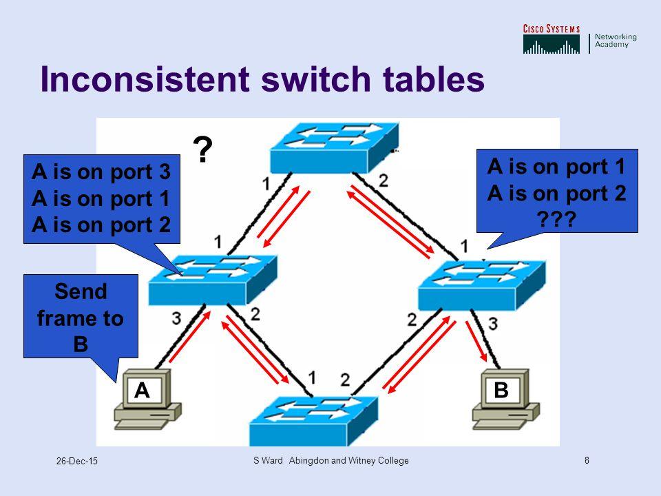spanning tree protocol pdf download