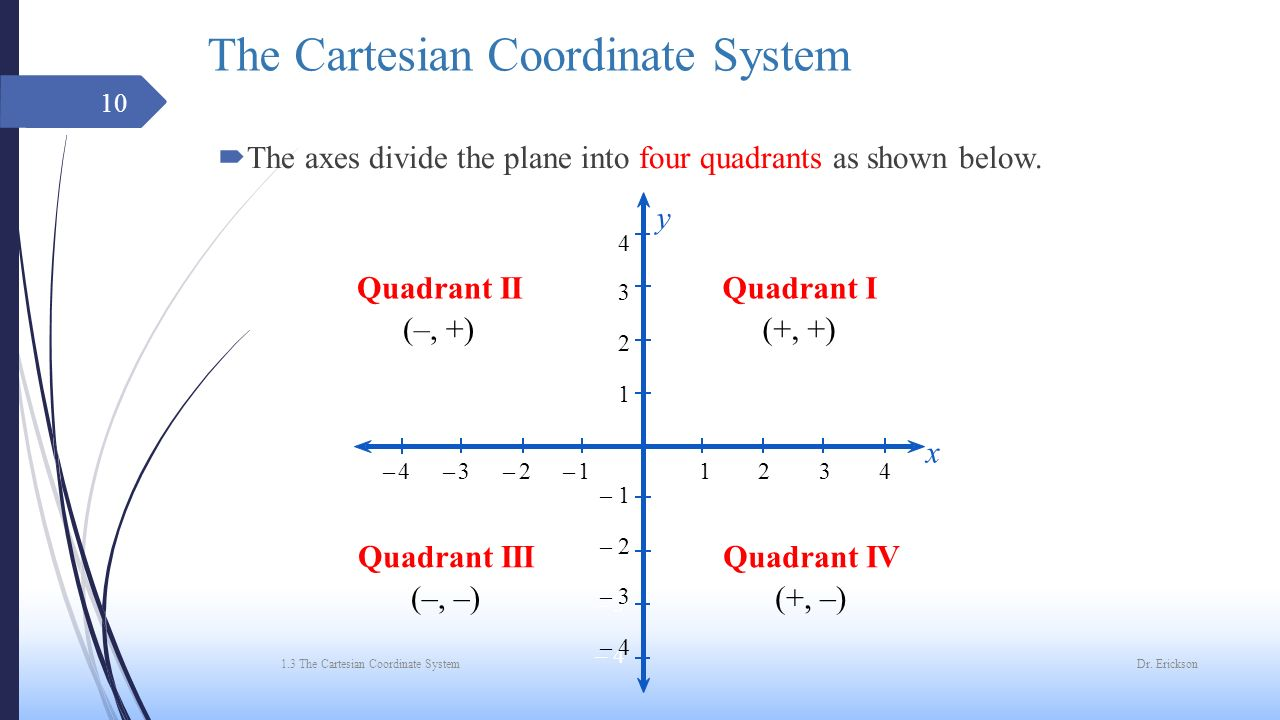cartesian method We will discuss the specific and influential way in which rene descartes defined  the problems of skepticism, not only the question whether.
