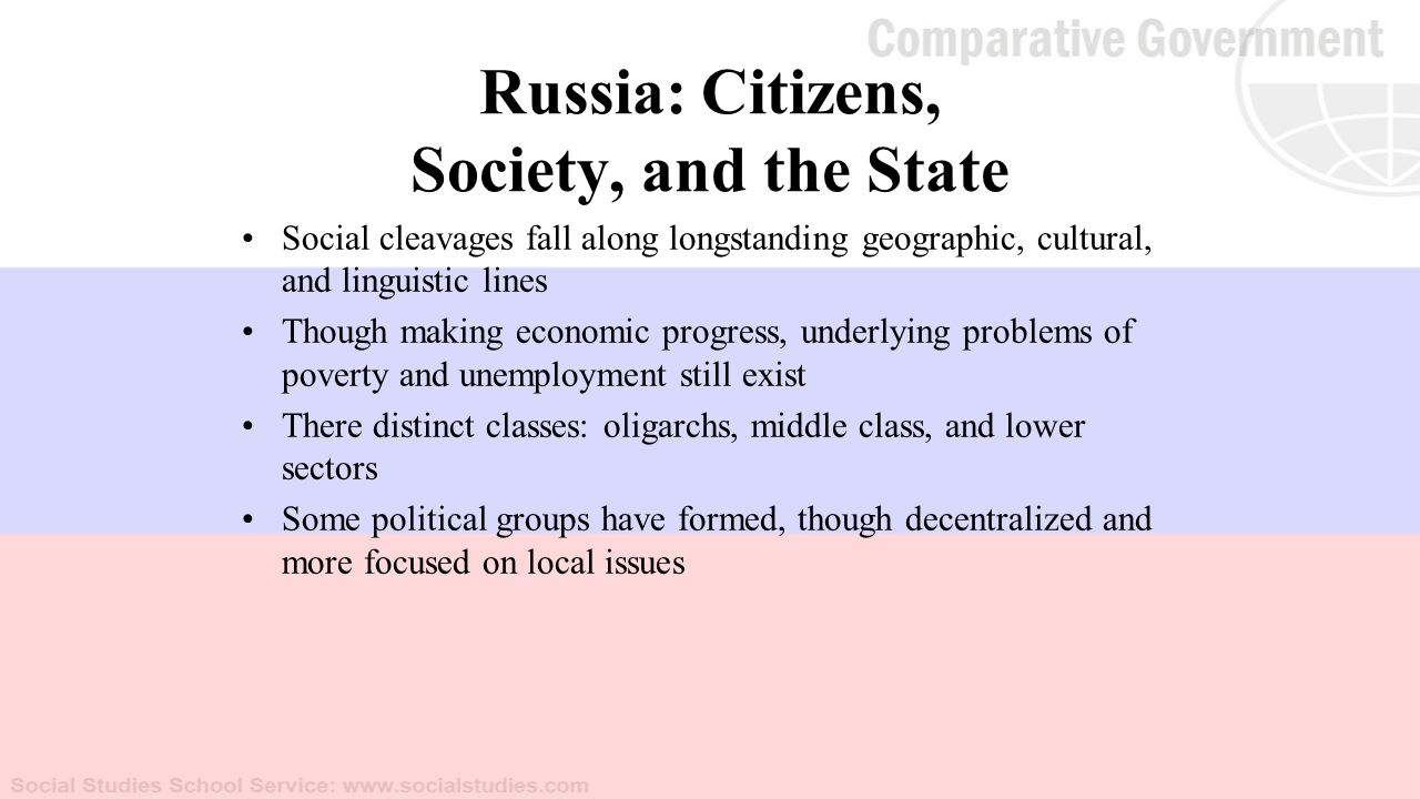 concentrate ethnic minorities and system of government pdf