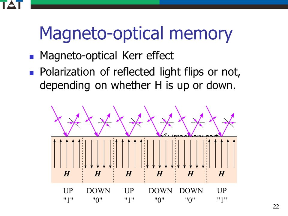 magneto optic kerr effect thesis Longitudinal magneto-optic kerr effect  optical coatings for enhancement of the longitudinal magneto-optic kerr e ect from magnetic ultra-thin lms master's thesis by.
